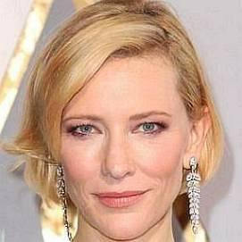Cate Blanchett dating 2021