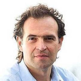 Federico Gutierrez dating 2020 profile