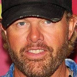 Toby Keith dating 2020