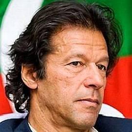 Imran Khan dating 2020
