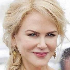 Nicole Kidman dating 2021