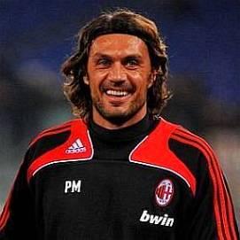 Paolo Maldini dating 2020