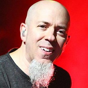Jordan Rudess dating 2020